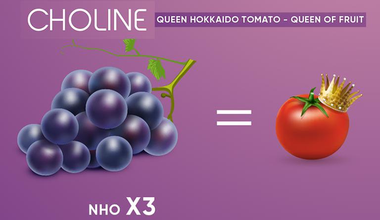 trái cây organic